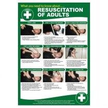 Image of the Resuscitation of Adults Poster